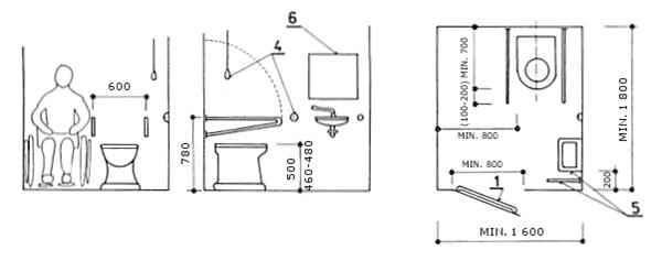 Dispozice bezbariérového WC